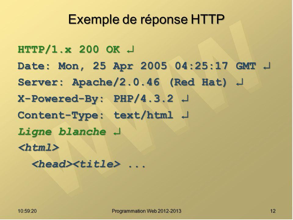 Exemple de réponse HTTP