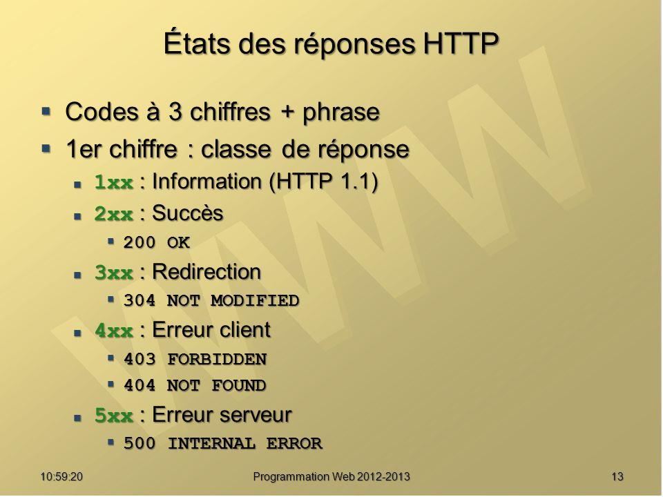 États des réponses HTTP