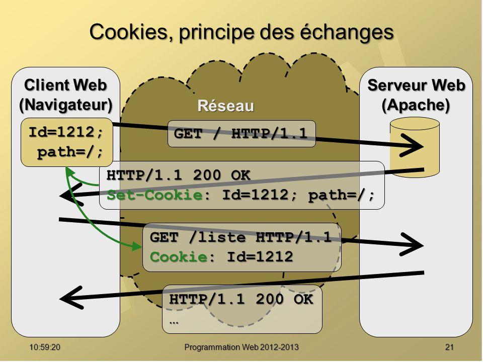 Cookies, principe des échanges