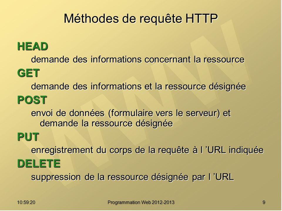 Méthodes de requête HTTP