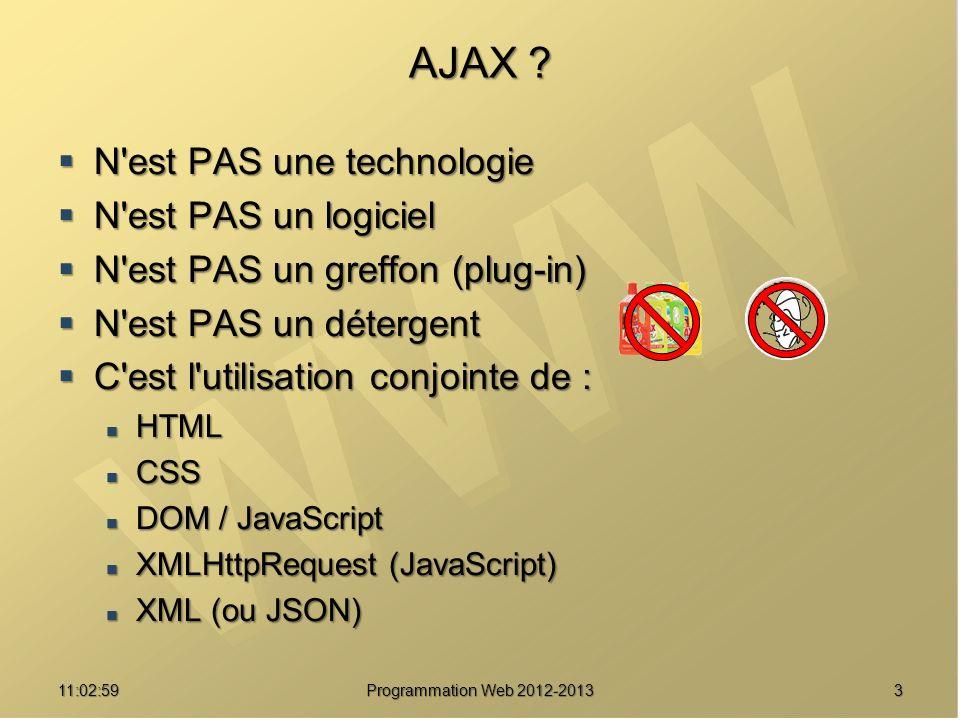 AJAX N est PAS une technologie N est PAS un logiciel