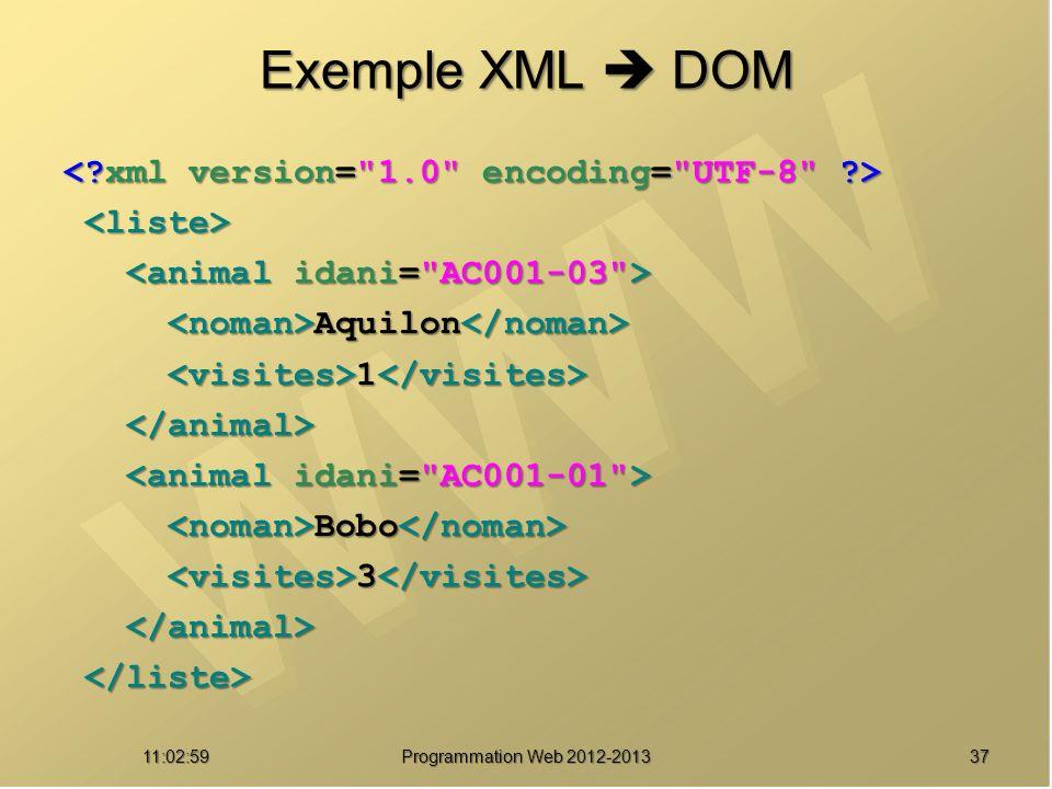 Exemple XML  DOM < xml version= 1.0 encoding= UTF-8 >