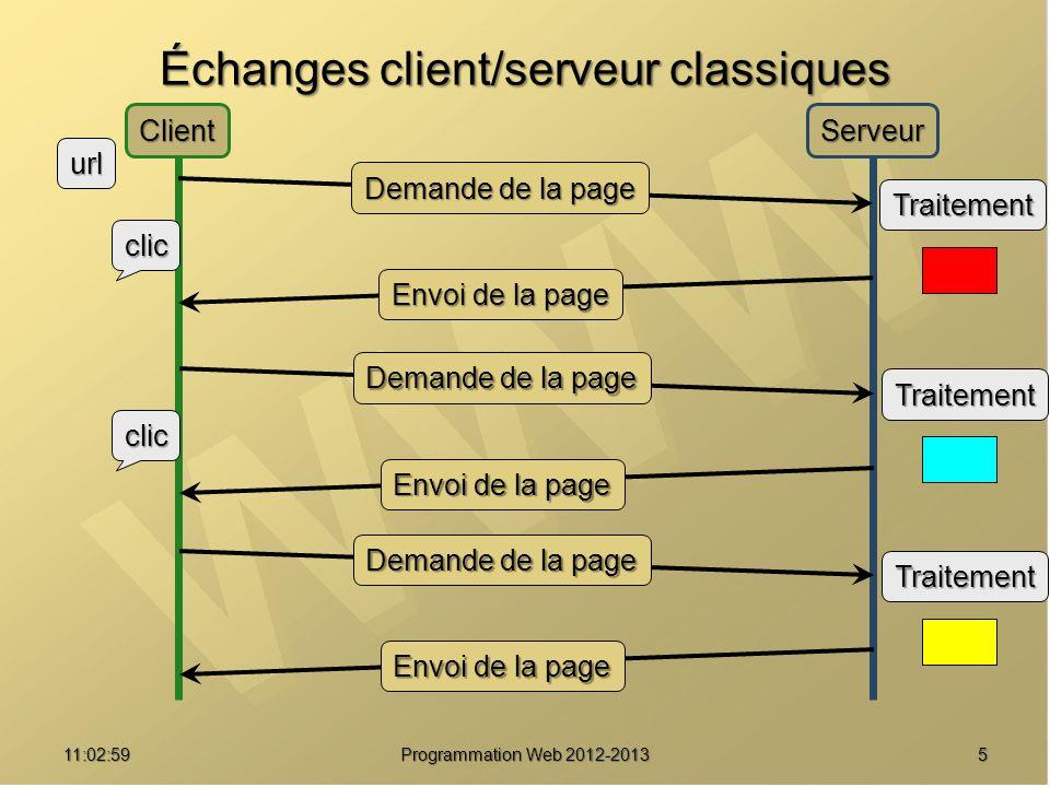 Échanges client/serveur classiques