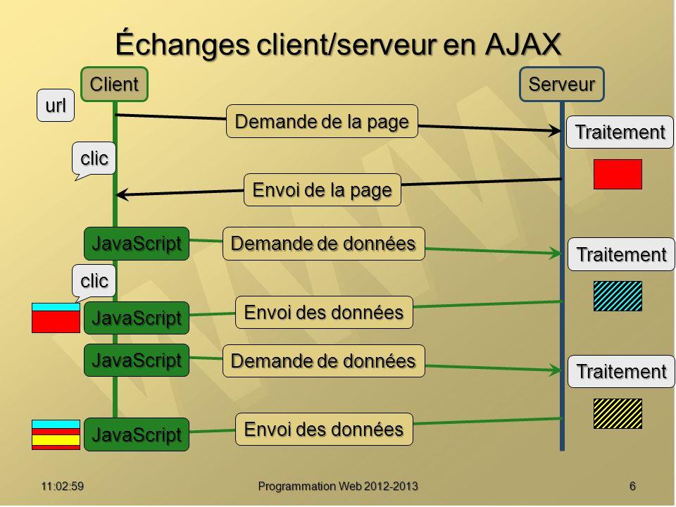 Échanges client/serveur en AJAX