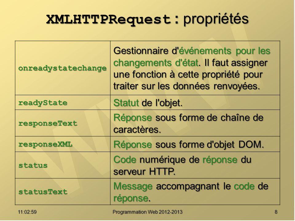 XMLHTTPRequest : propriétés
