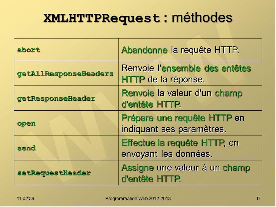 XMLHTTPRequest : méthodes
