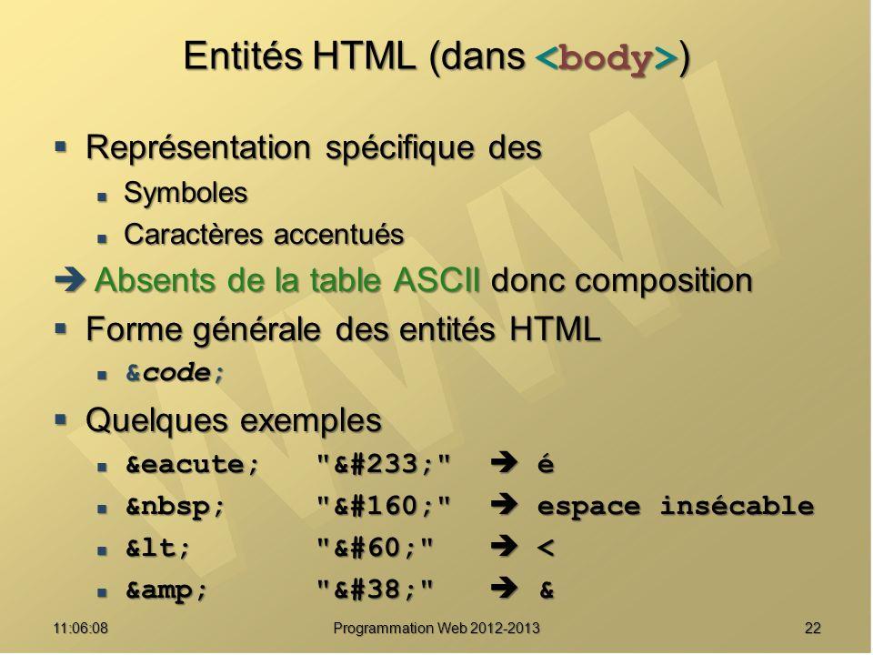 Entités HTML (dans <body>)