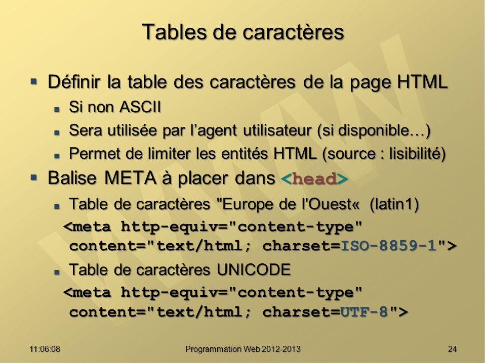 Tables de caractères Définir la table des caractères de la page HTML