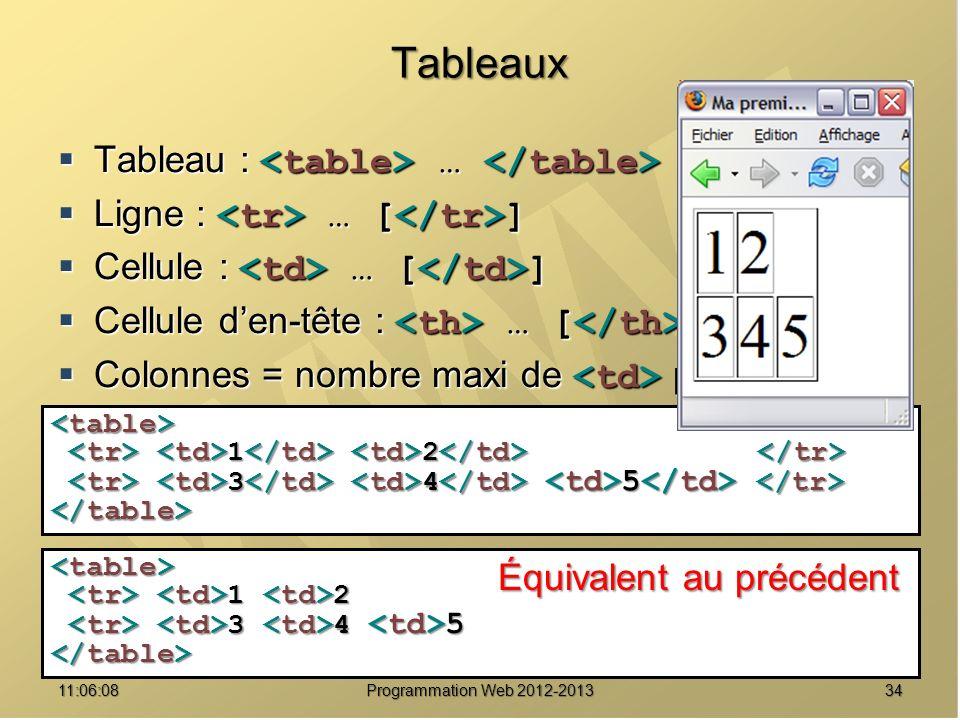 Tableaux Tableau : <table> … </table>