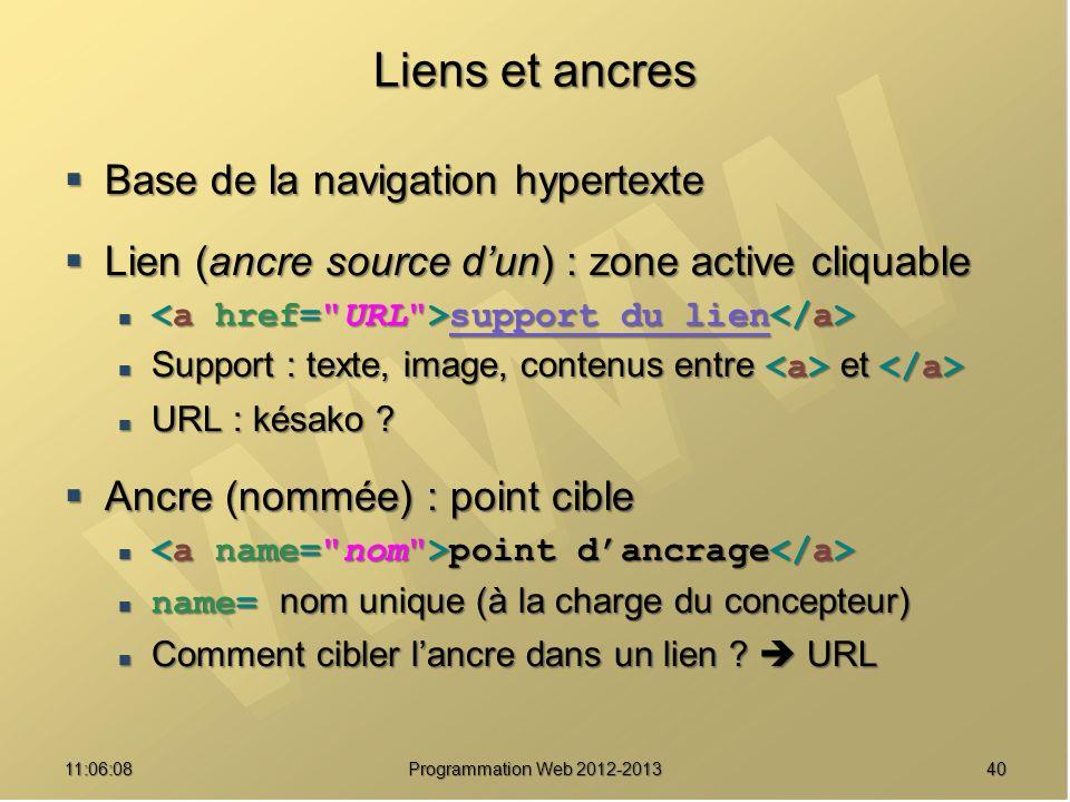 Liens et ancres Base de la navigation hypertexte