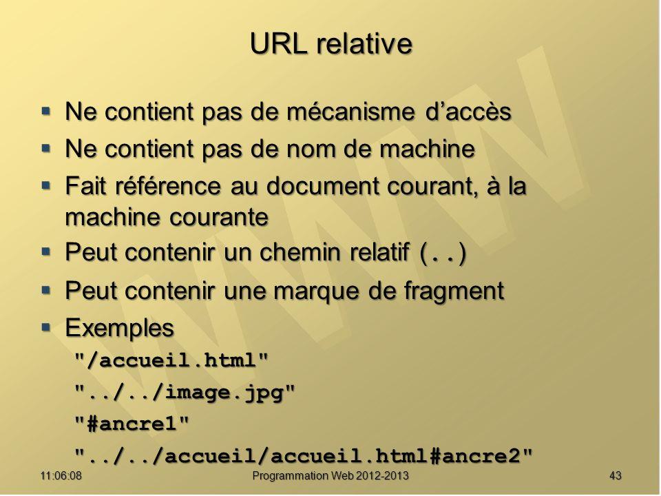 URL relative Ne contient pas de mécanisme d'accès