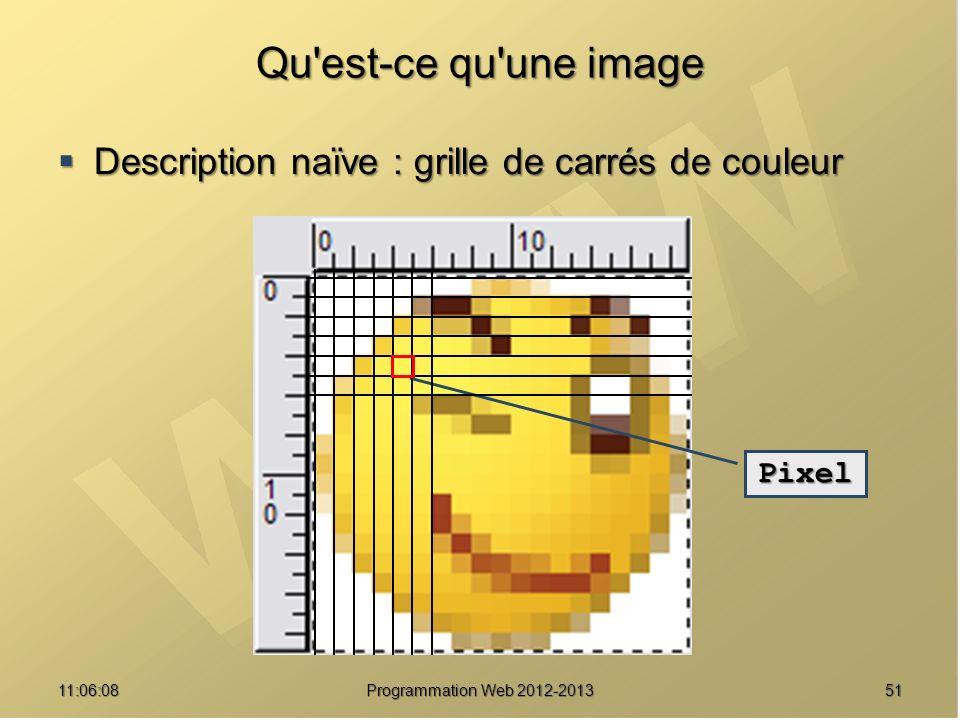 Qu est-ce qu une image Description naïve : grille de carrés de couleur