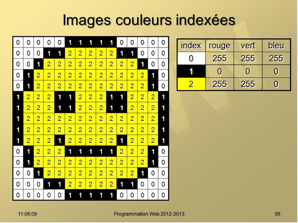Images couleurs indexées