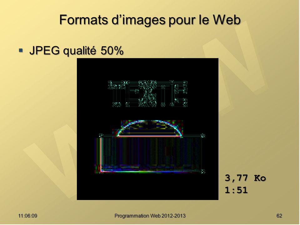 Formats d'images pour le Web
