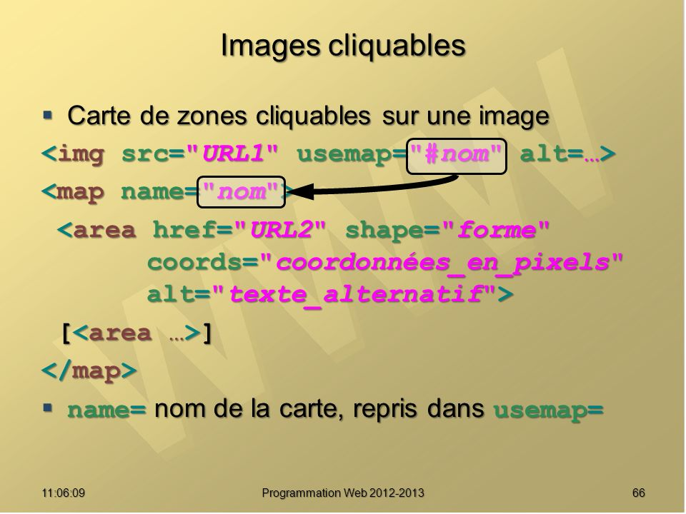 Images cliquables Carte de zones cliquables sur une image
