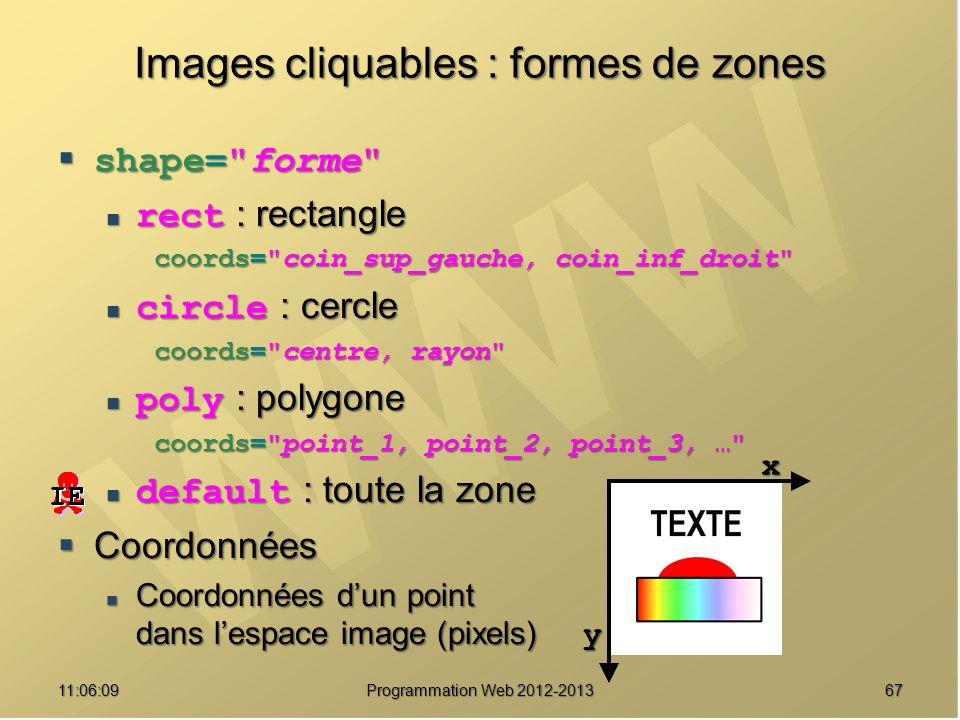 Images cliquables : formes de zones