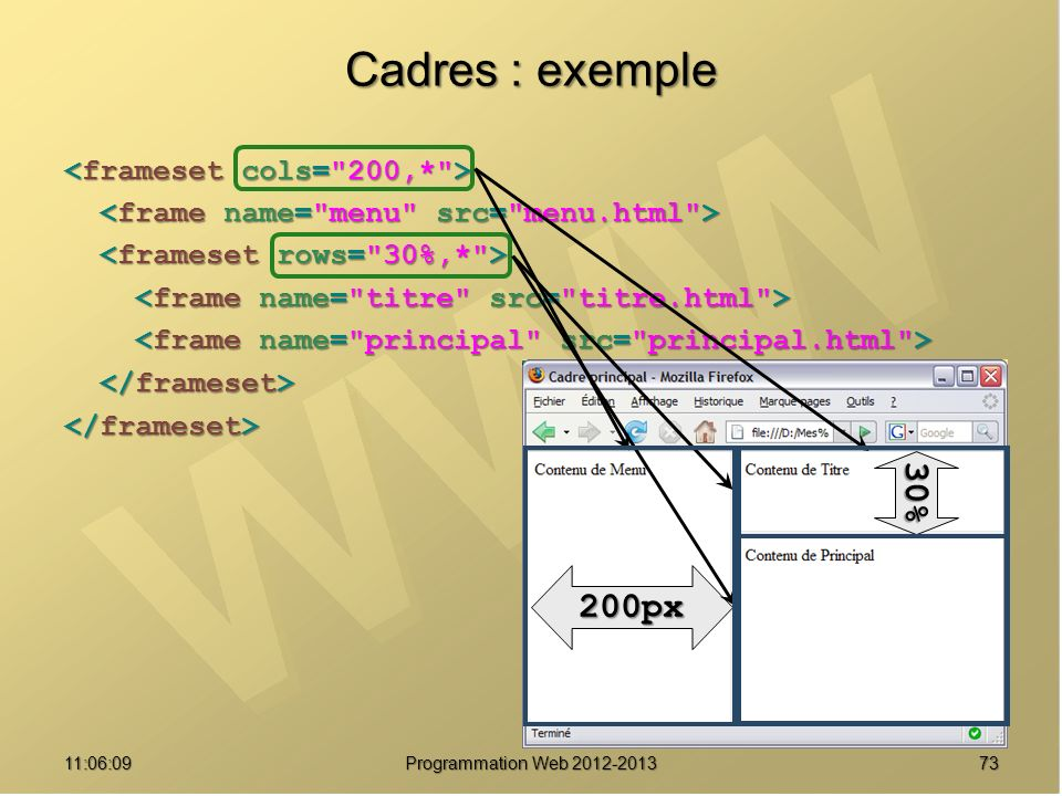 Cadres : exemple 30% 200px <frameset cols= 200,* >