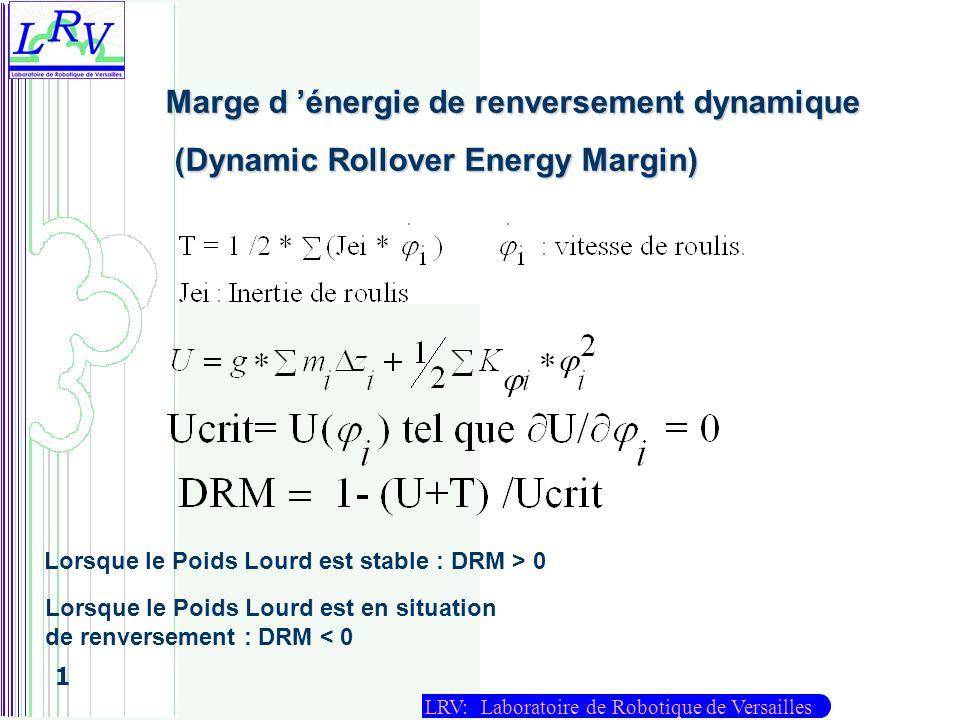 Marge d 'énergie de renversement dynamique
