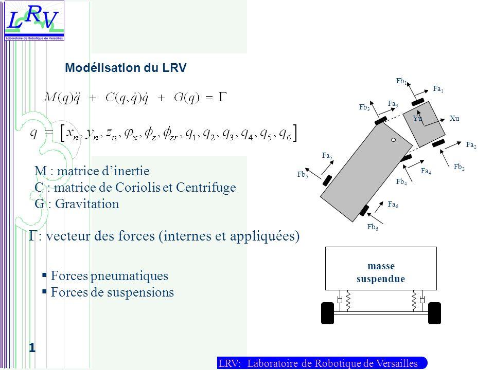 G: vecteur des forces (internes et appliquées)