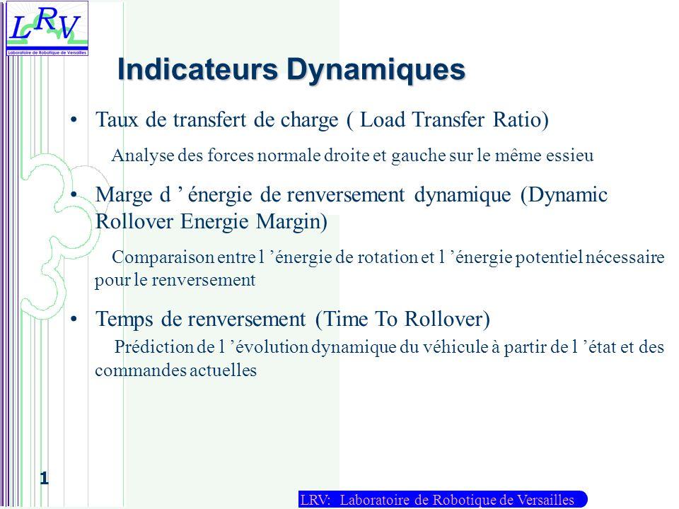 Indicateurs Dynamiques