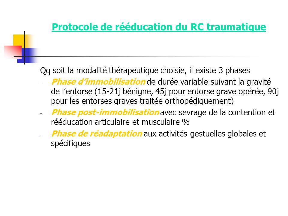 Protocole de rééducation du RC traumatique