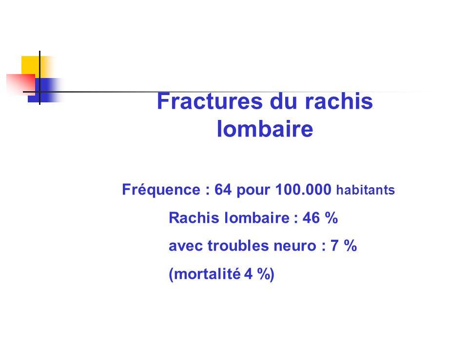 Fractures du rachis lombaire