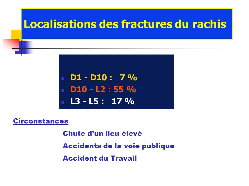 Localisations des fractures du rachis