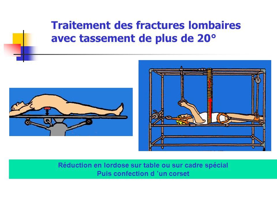 Traitement des fractures lombaires avec tassement de plus de 20°