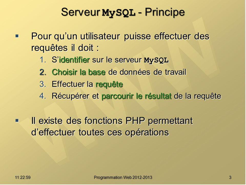 Serveur MySQL - Principe