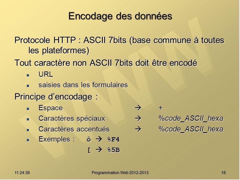 Encodage des donnéesProtocole HTTP : ASCII 7bits (base commune à toutes les plateformes) Tout caractère non ASCII 7bits doit être encodé.