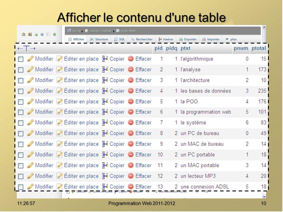 Afficher le contenu d une table