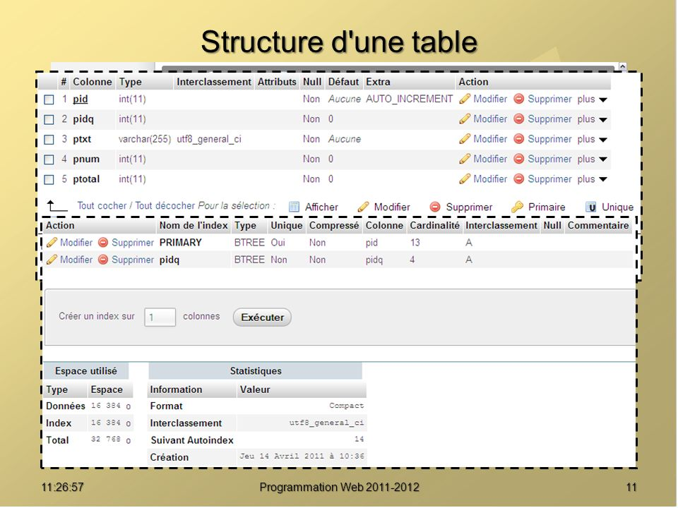 Structure d une table 01:08:02 Programmation Web 2011-2012