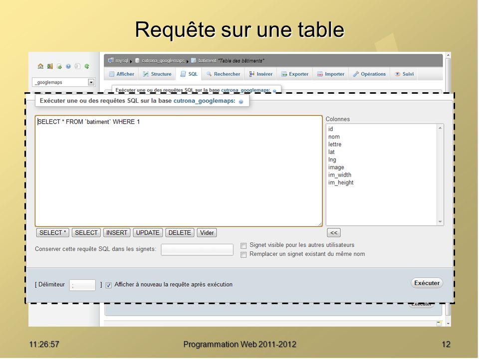 Requête sur une table 01:08:02 Programmation Web 2011-2012