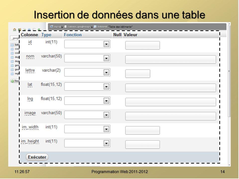 Insertion de données dans une table