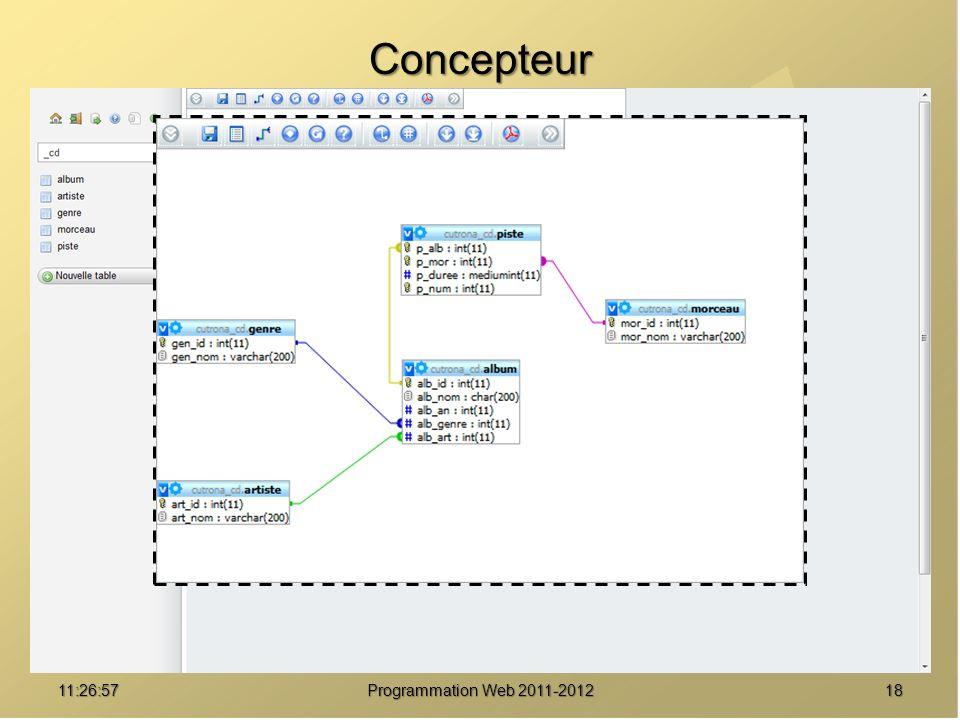 Concepteur 01:08:02 Programmation Web 2011-2012