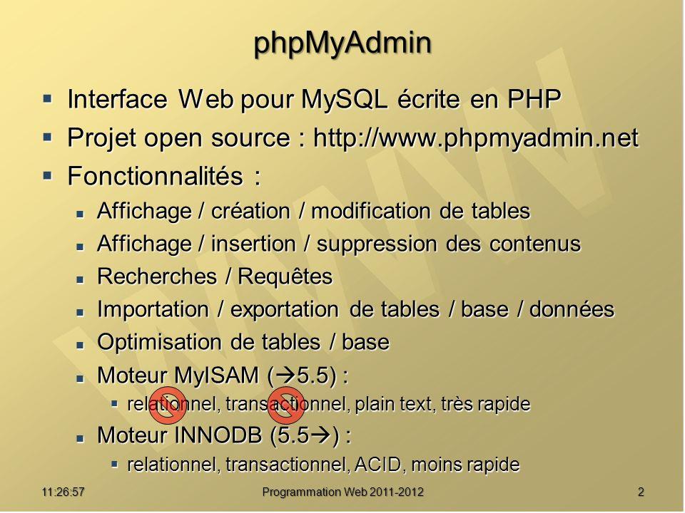 phpMyAdmin Interface Web pour MySQL écrite en PHP