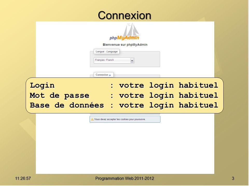 Connexion Login : votre login habituel