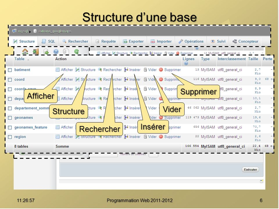 Structure d'une base Supprimer Afficher Vider Structure Insérer