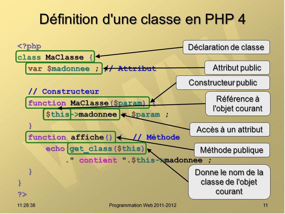 Définition d une classe en PHP 4