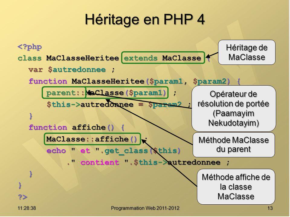 Héritage en PHP 4 < php Héritage de