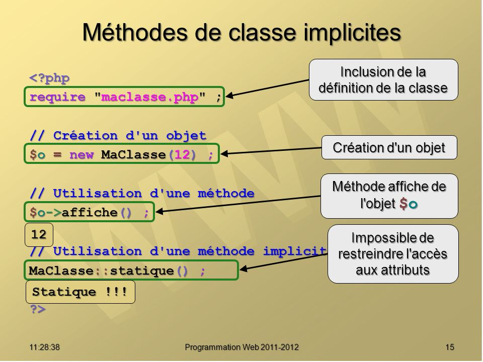 Méthodes de classe implicites