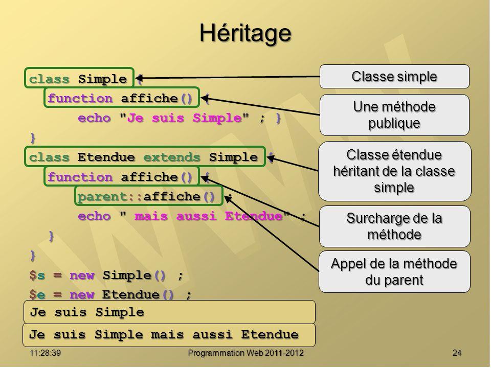 Héritage Classe simple class Simple { function affiche() {