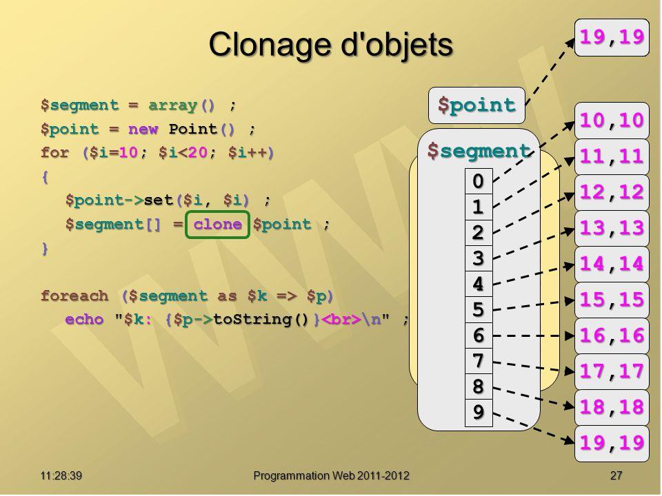 Clonage d objets 14,14. 15,15. 13,13. 11,11. 12,12. 16,16. 0,0. 18,18. 17,17. 10,10. 19,19.
