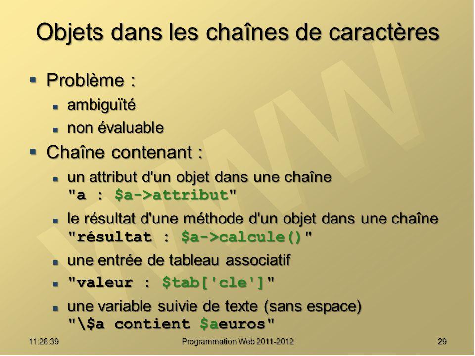 Objets dans les chaînes de caractères