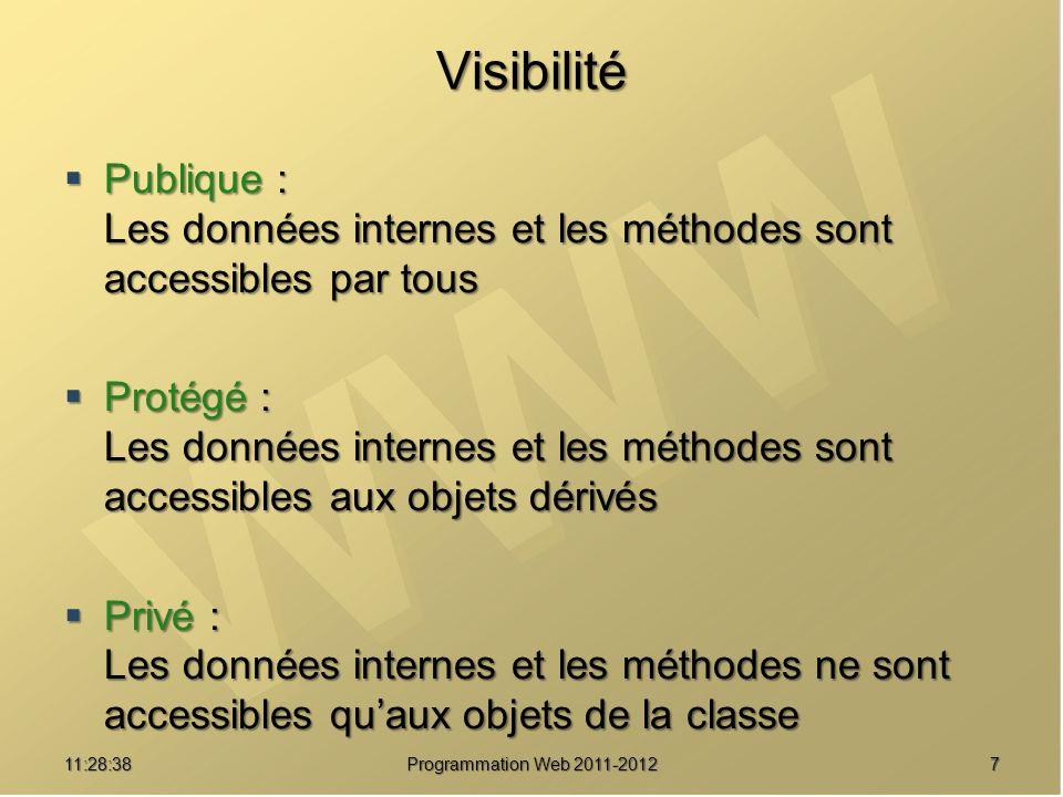 Visibilité Publique : Les données internes et les méthodes sont accessibles par tous.