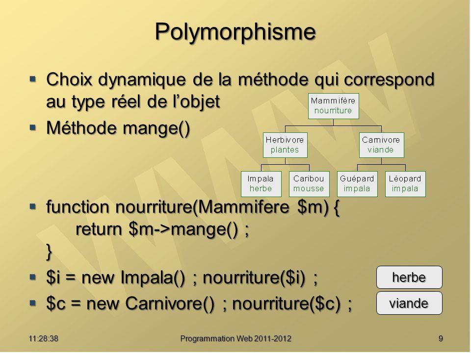 Polymorphisme Choix dynamique de la méthode qui correspond au type réel de l'objet. Méthode mange()