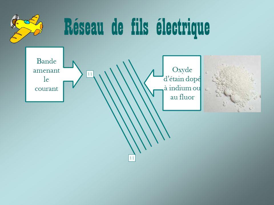 Réseau de fils électrique