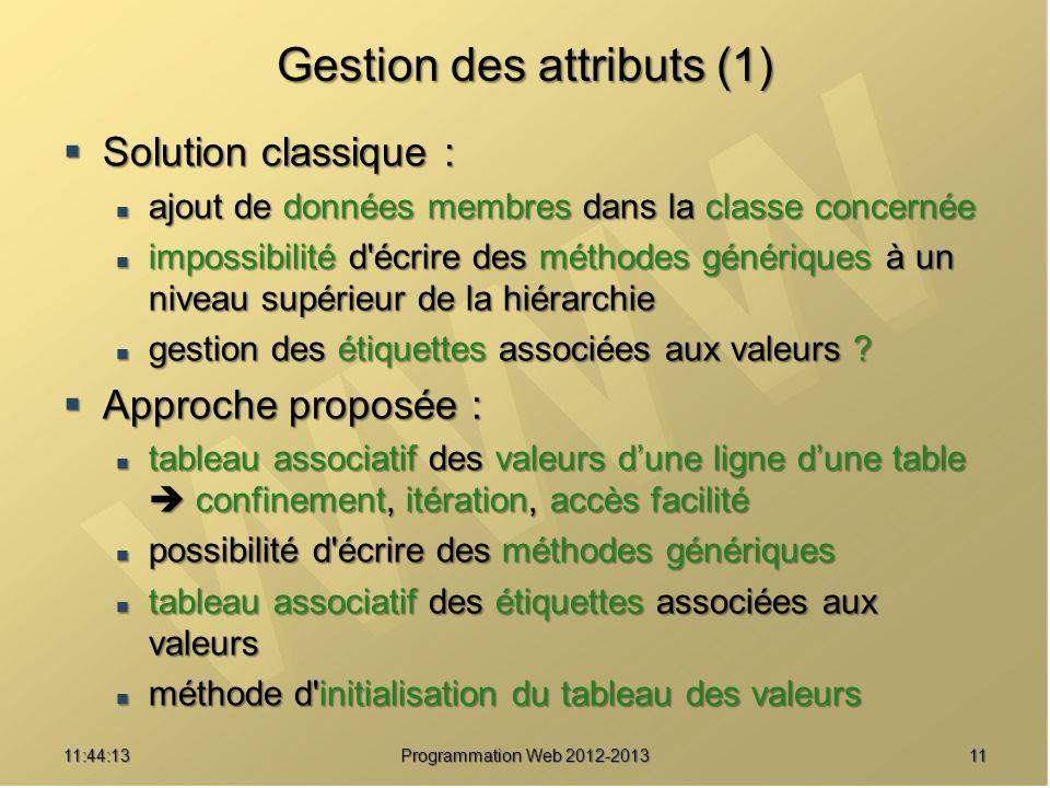 Gestion des attributs (1)