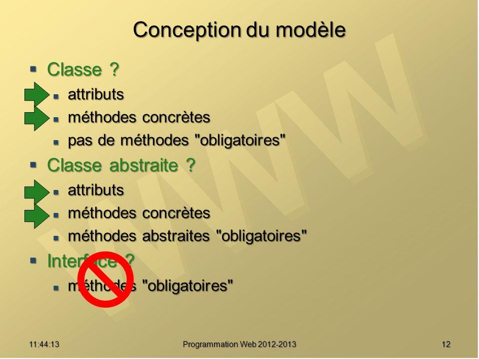 Conception du modèle Classe Classe abstraite Interface attributs