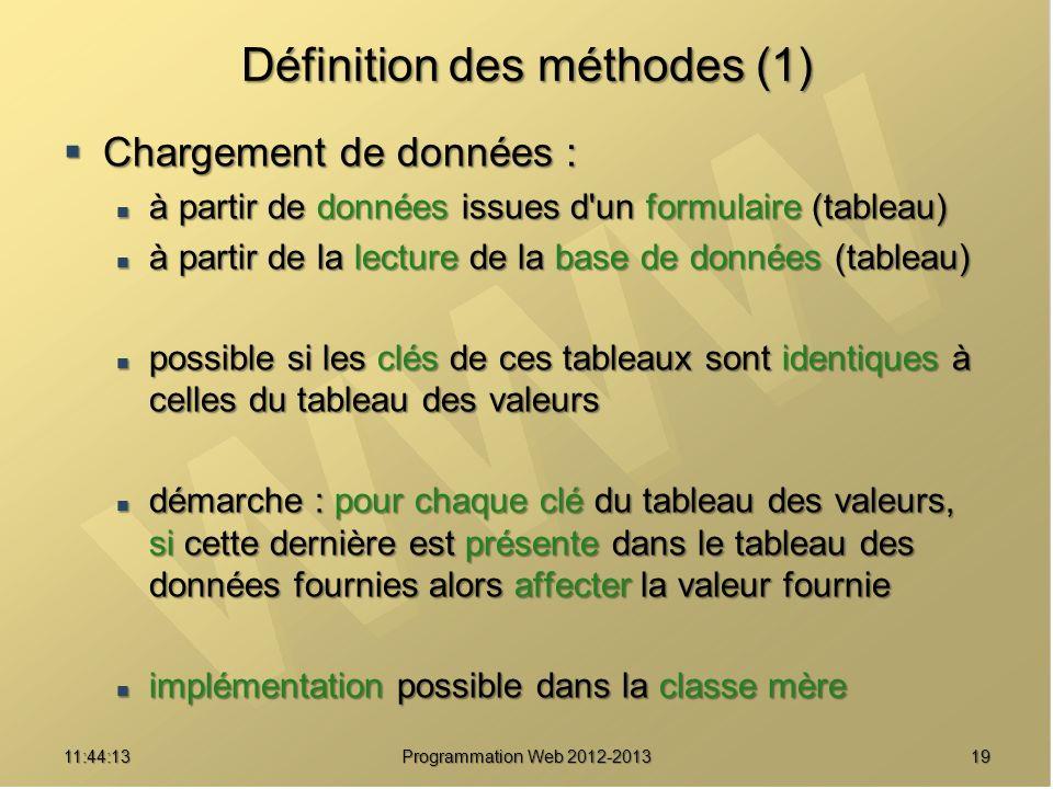 Définition des méthodes (1)